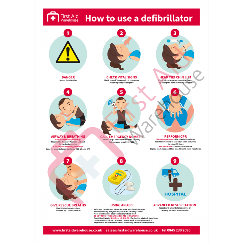 How To Use A Defibrillator Laminated Poster 420mm x 297mm (Each)