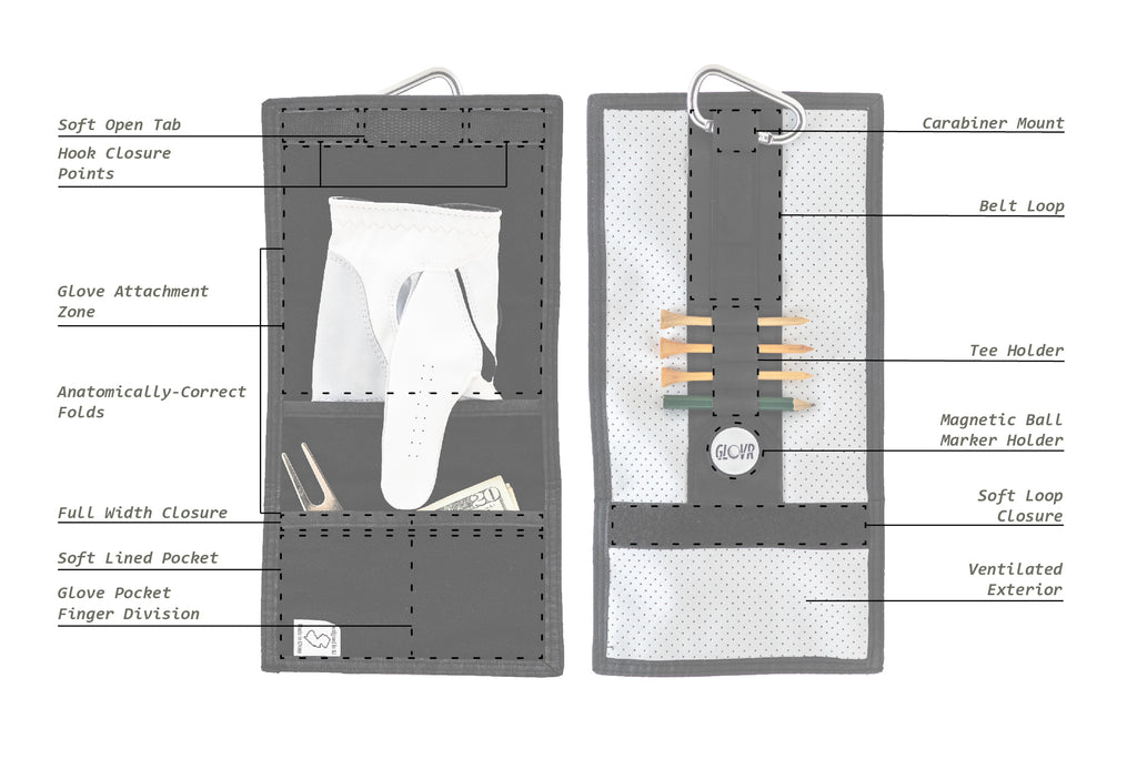 Golf Wallet How To Use glove insert