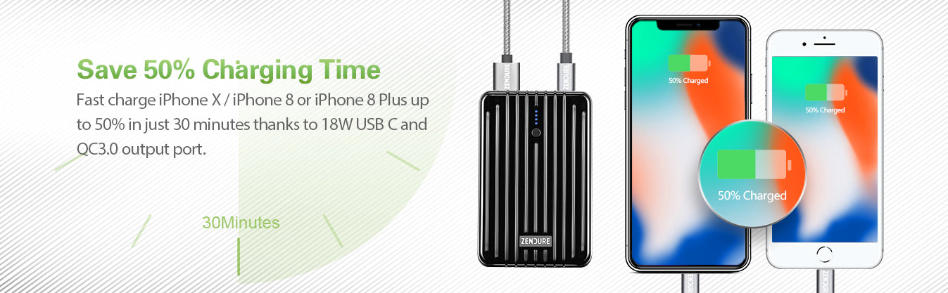 Chargeur A3PD Portable