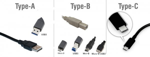 How to Choose a Durable USB Cable