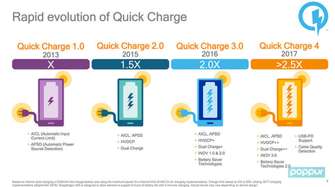 evolution on quick charge