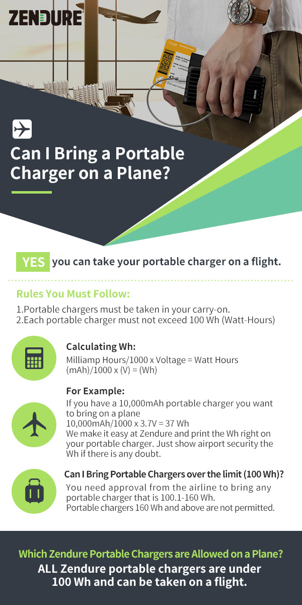 Can I bring a portable charger on my flight?
