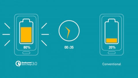 How Qualcomm Quick Charge Works