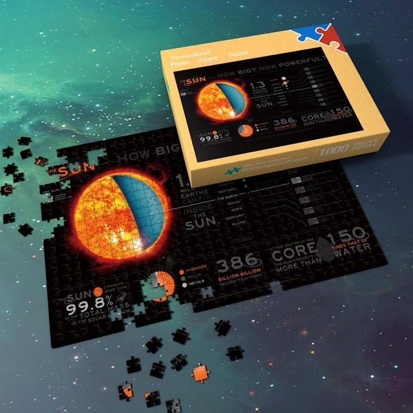 Space Jigsaw Puzzle Eight Planets Great Gifts For Adults And Kids - The Power of Sun
