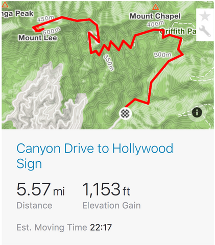 Griffith Park Hollywood Sign Strava Map