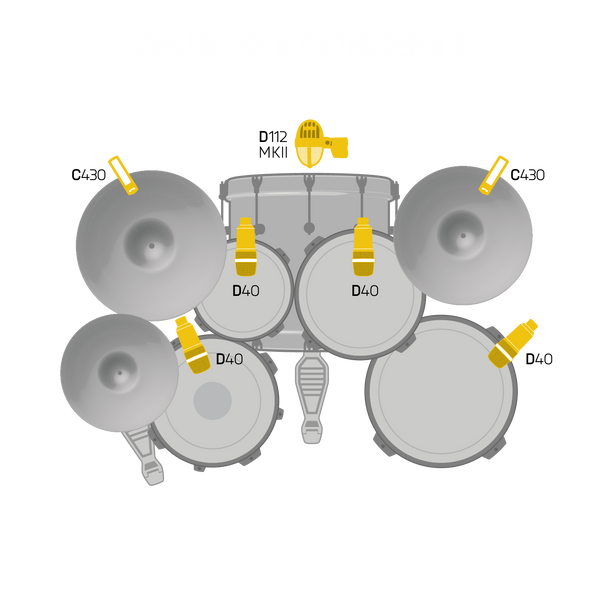 AKG Drum Set Concert I Microphone Package