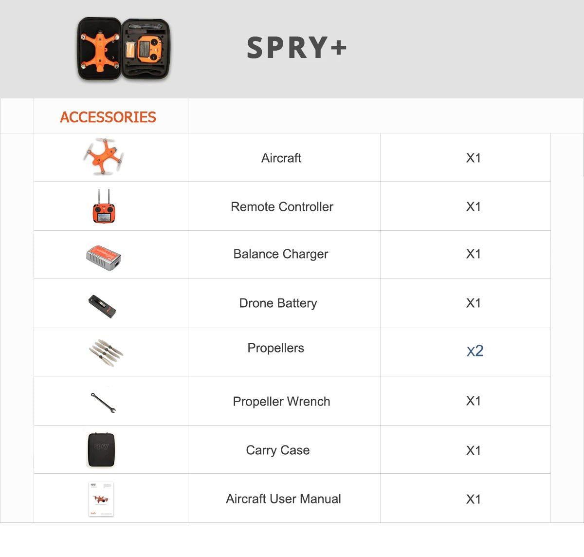 Swellpro Spry+ Fly More Fisherman Bundle