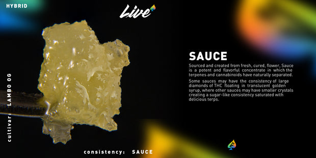 Full Spectrum Live Resin 1G Concentrate
