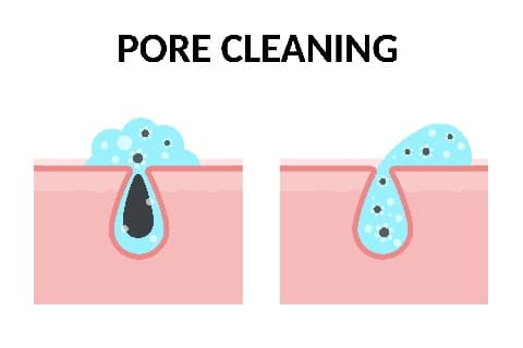 How-cleansing-lotion-helps-in-cleansing-derma-essentia