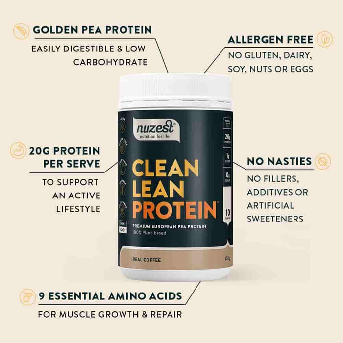 NZ Clean Lean Protein infographic