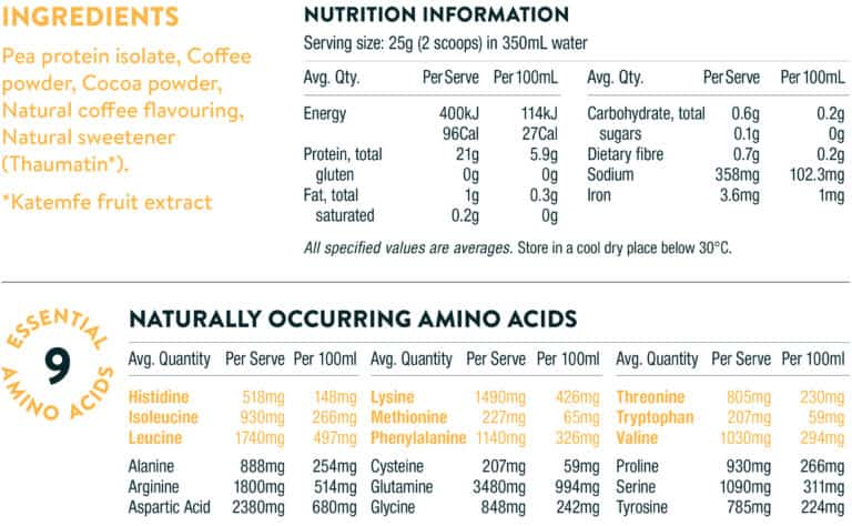 NuZest Clean Lean Protein Real Coffee ingredients