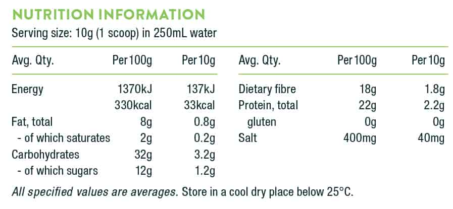 NuZest Good Green Vitality nutritional information