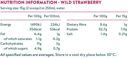 NuZest Kids Good Stuff Wild Strawberry ingredients