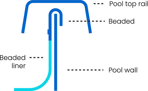 Beaded Pool Liner Installation Diagram