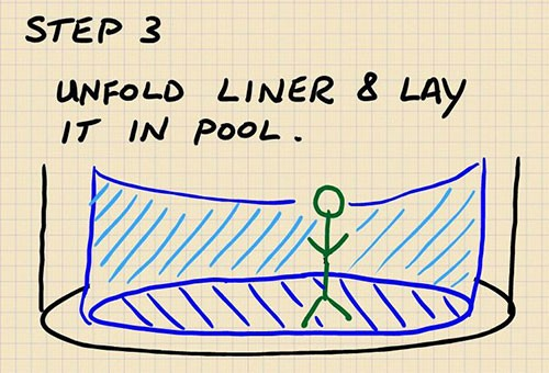 Pool liner installation instructions - step 3
