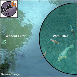 "Tiffen 6.6x6.6"" Ultra Circular Polarizing Optical Water White Glass Filter - Studio AMG"