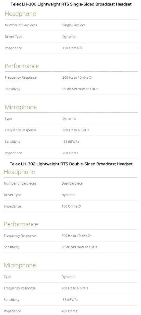 Telex LH-300 LH-302 Lightweight RTS Single/Double-Sided Broadcast Headset