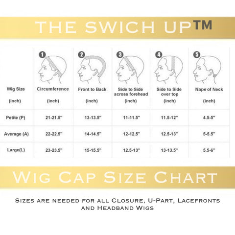 Chart guide to measurements