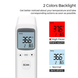 Non-contact surface infrared thermometer