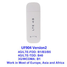Load image into Gallery viewer, TIANJIE 4G USB wifi modem network dongle universal unlocked 4G lte usb modem wifi 4G network adaptor stick with sim card slot
