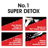 CarPlan N°1 Super System Super Detox, Clean, Gloss Gift Pack