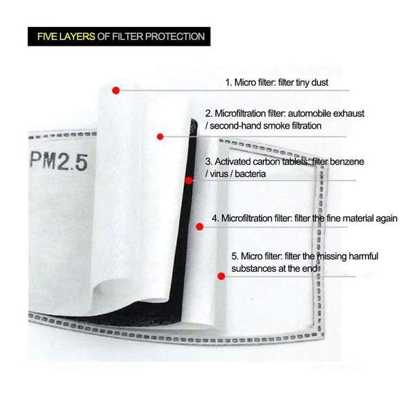 10PCS PM2.5 Filter Cartridge 5 Layers Anti Haze Dust Proof Square Arc Active Carbon Filter
