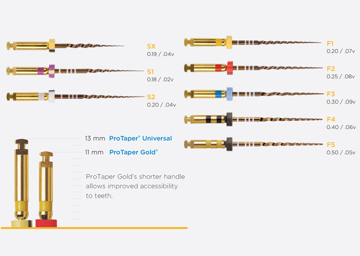 Dentsply Protaper Gold Rotary Files