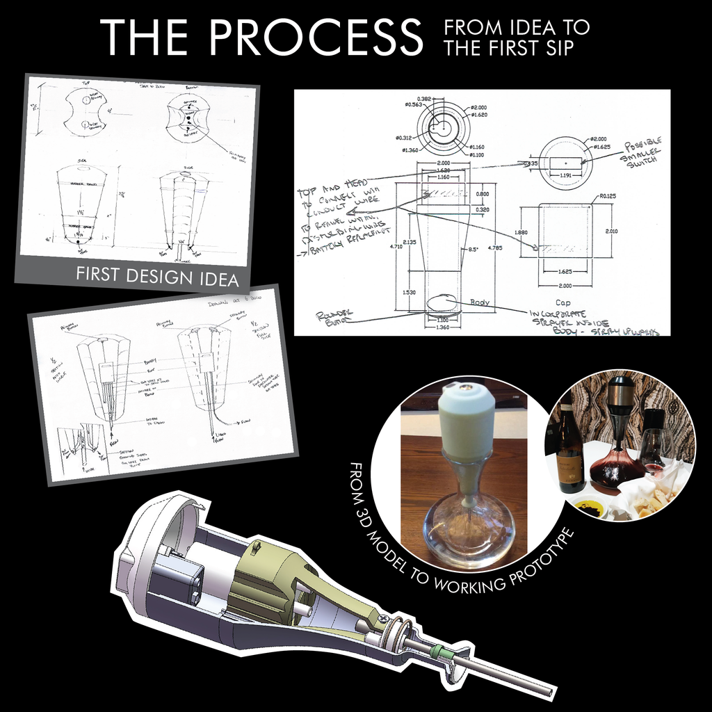 the vinovation o2 wine aerator design process