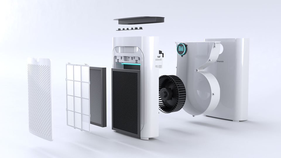 SmartAir: UVC Air Purification
