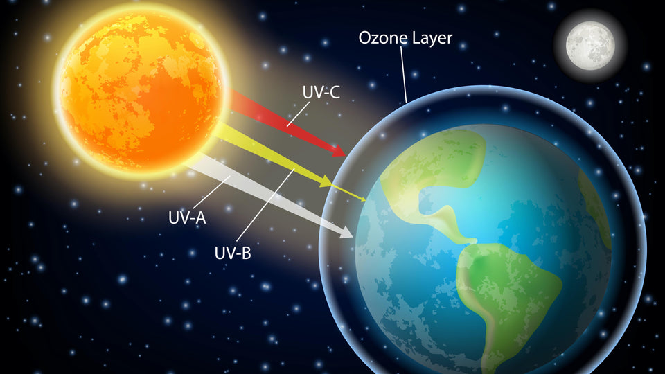The Science Behind Smart UV