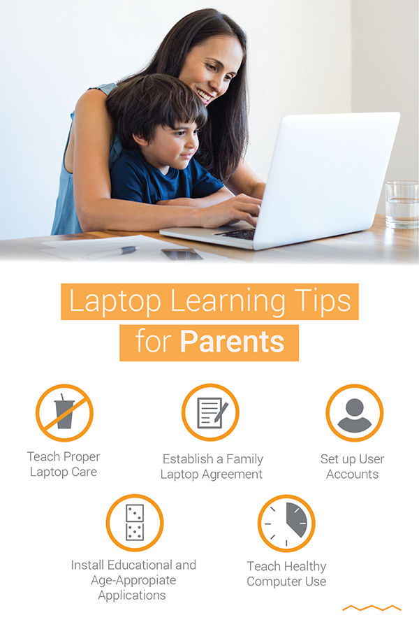 Guide to Introducing Kids to Laptops | Higher Ground Laptop Cases