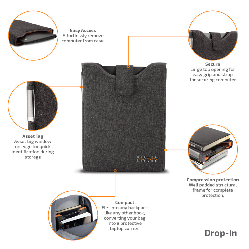 Drop In Backpack Insert