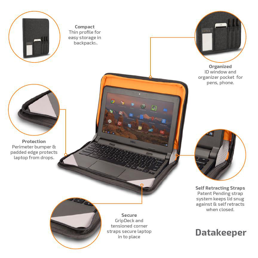 Datakeeper is a laptop cover that is compact, organized, and secured