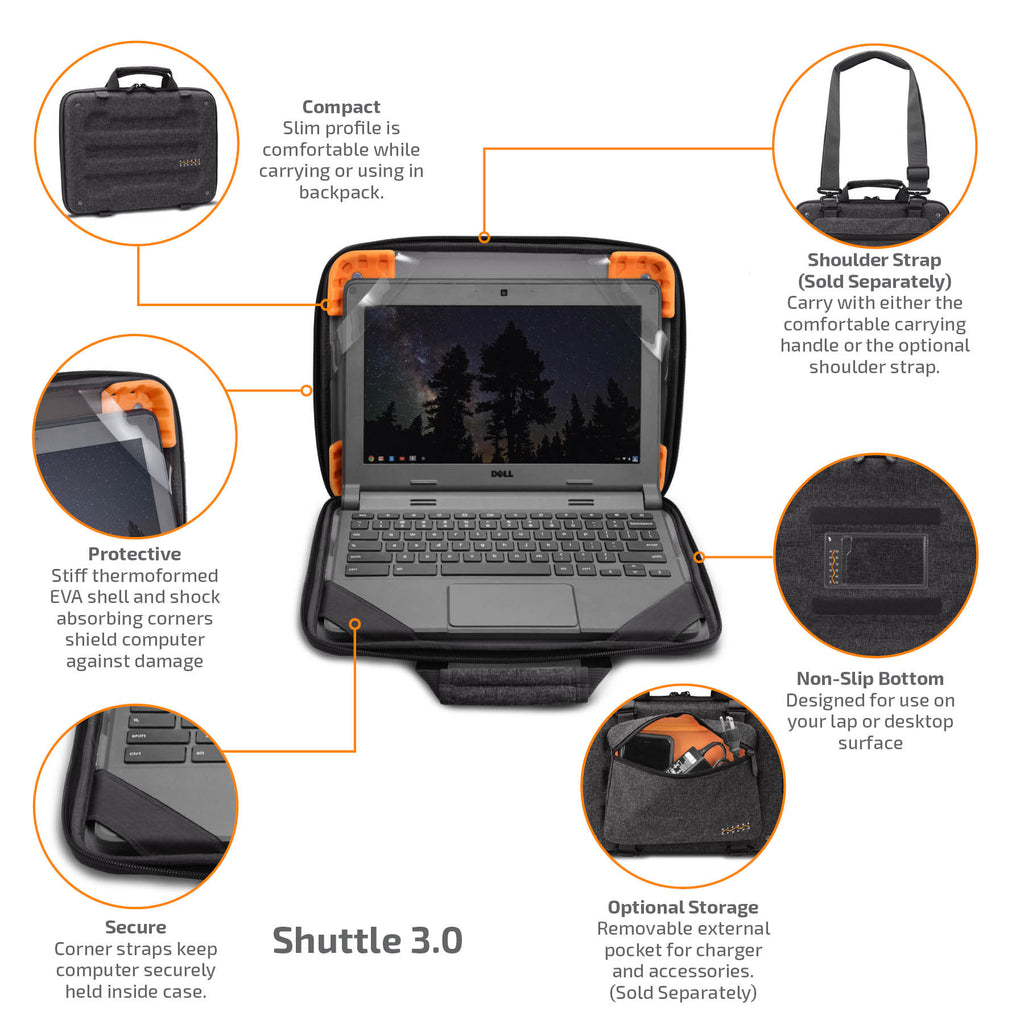 Shuttle 3.0 Laptop case is compact, protective, secure,  and has a non-slip bottom.