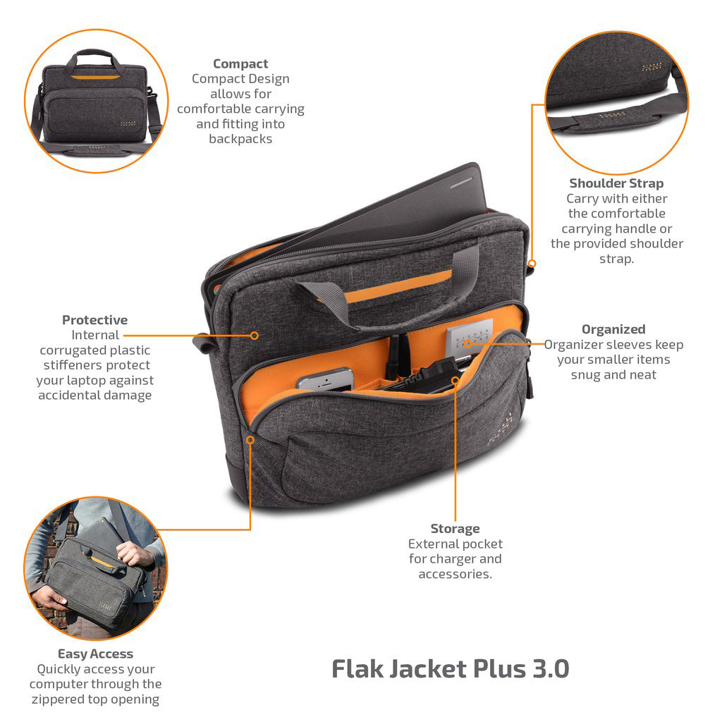 Flak Jacket Plus 3.0 is compact, protective, easily accessible, has a shoulder strap and a nice organizer sleeve to keep you neat.