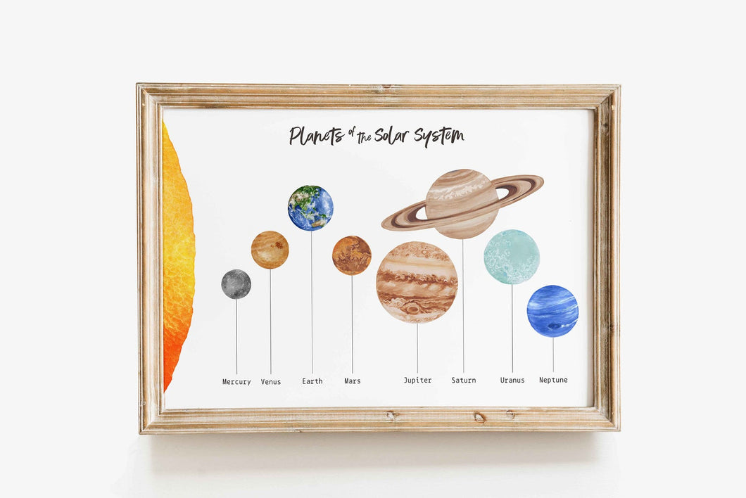Planets of the Solar System - Landscape Art Print