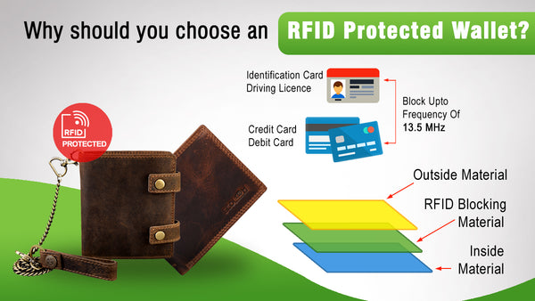 Why should you choose an RFID Protected Wallet?