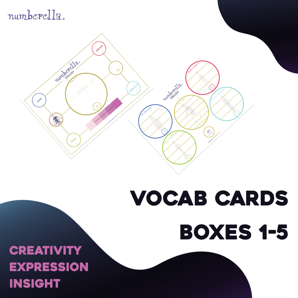 Numberella Vocab Cards