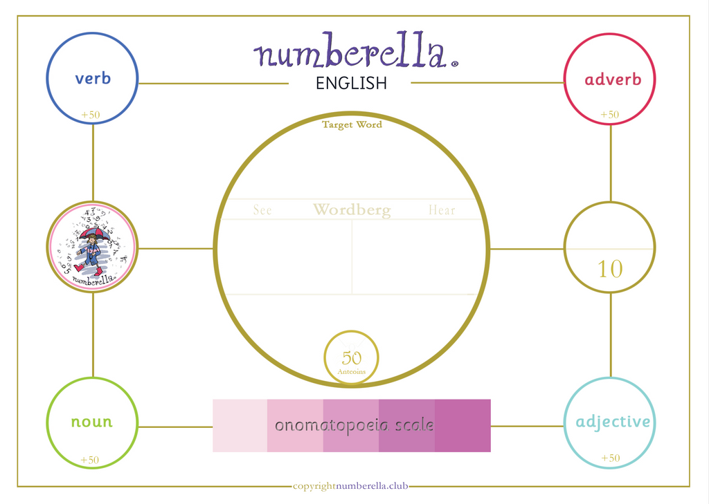 Numberella Vocab Cards - Box 4