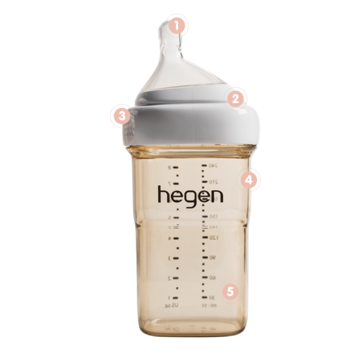 Hegen bottle with five areas highlighted