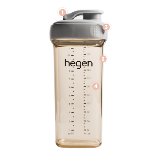Hegen bottle with four areas highlighted