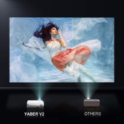 YABER PROJECTOR V2 - YABER® Official Site