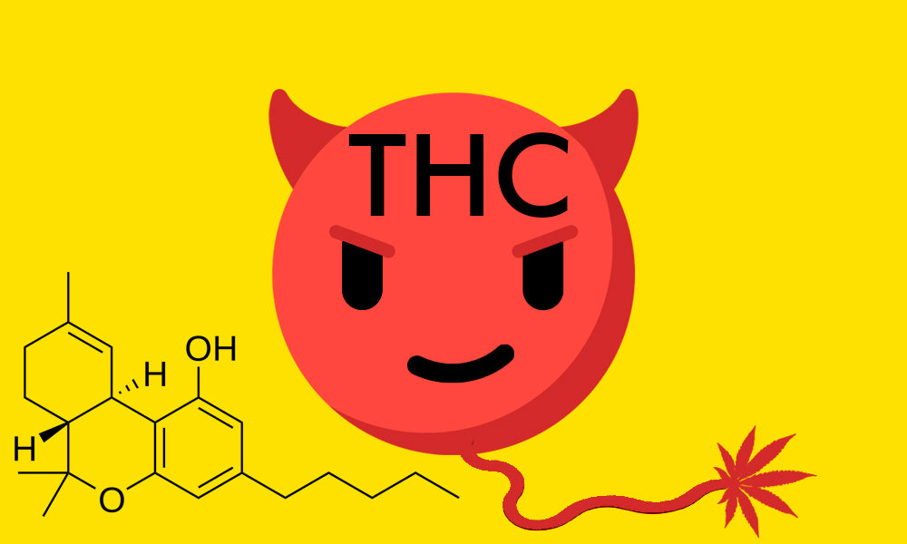 Is THC the devil?