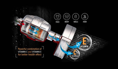 Image-Filter-Shower-Head-Set-With-Vitamin-C-E