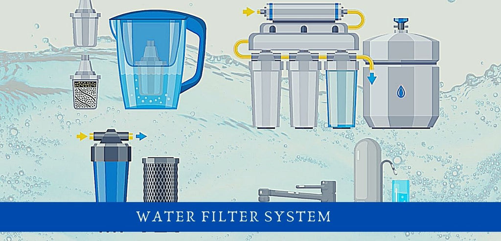 Image-water-filter-system