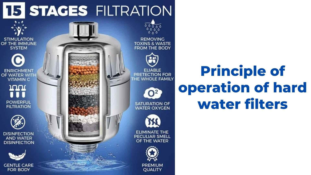 image-Principle-of-operation-of-hard-water-filters