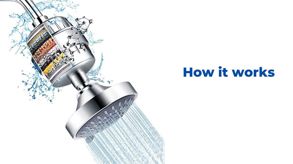 image-shower-water-filter-How-it-work