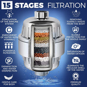 15 Stage Replacement Cartridge for Shower Filter AquaHomeGroup - aquahomegroup