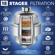 15-Stage Premium Replacement Cartridge for Shower Filter 4-Pack