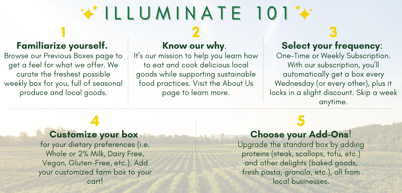 How to Order Your Farm Box